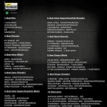 Mankatha is Nominated for this year's Filmfare Awards